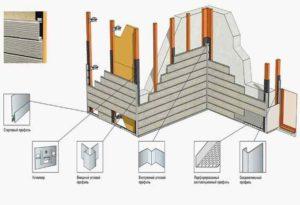 Большинство из производителей предлагают к покупке фиброцементные планки и панели