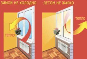 Способы сохранения тепла