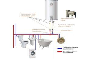 Порядок по установке водных нагревателей