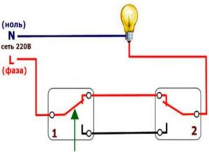 Питание с автомата освещения распределительного щита.