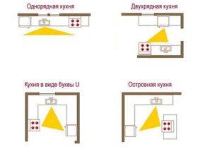 Хотя правило треугольника до сих часто ставят во главу угла