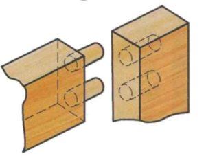 используется для изготовления предметов мебели
