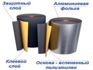 Коэффициент отражения оптического типа (от)