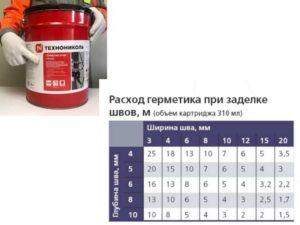 Расход герметика на погонный метр – калькулятор и способы ручного подсчета