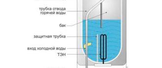 такие нагреватели воды накопительного типа могут нуждаться в постоянном техническом обслуживании