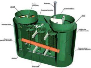 Металл, обычно это нержавеющая сталь из-за высокой устойчивости к коррозии.