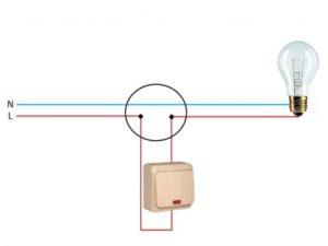 В положении «вкл» элемент контактной группы замыкаются и напряжение начинает поступать на осветительный прибор, он начинает работать.