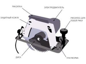 Образование «проплешин» незащищенного металла на поверхности металлической черепицы в результате работ шлифовального диска на огромной скорости.