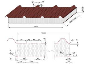 Конструкционные ламели от минеральной ваты.
