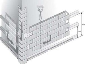 Облицовка цоколя постройки делится на разновидности по двум категориям