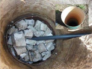 Как сделать сливную яму для бани своими руками (инструкция)
