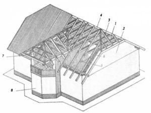 Дополнительные скаты прекрасно защищают верхнюю часть фронтона