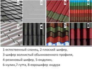 Последний обновленный СНиП II-26-76 от 2010 года на обустройство разных кровельных типов, в том числе и под крышей, изготовленной из шифера.