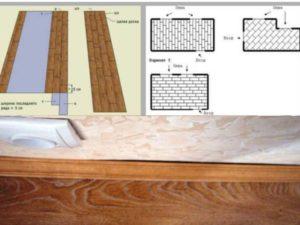 Обеспечение звукового комфорта внутри помещения