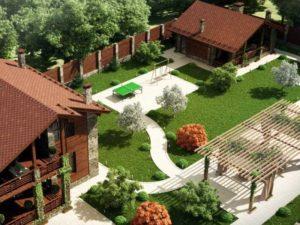 Планировка по обустройству малого по площади загородному участка