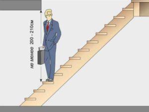Соблюдение норм строительства и правил помогает сделать лестницу функциональной