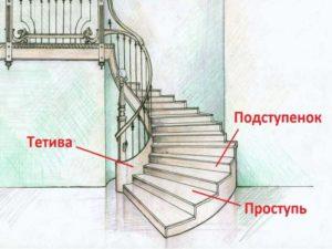 Если говорить о правилах СНиП, высота перил должна соответствовать от 0.9 до 1.1 метра
