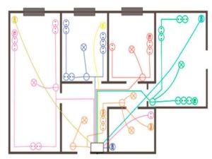 Для электрической плиты должна быть отведена отдельная линия.