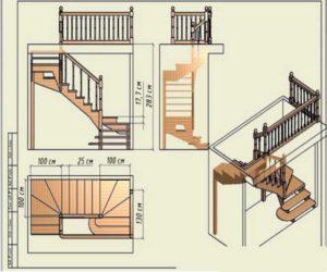 сота ступенек должна быть одинаковой на протяжении общего пролета лестницы
