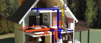 Коммуникации инженерного типа внутри каркасного дома должна быть собрана