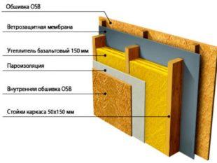 ОСБ-3 – панели применяют внутри помещения, где повышенная влажность.