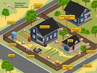 Не производится жилищное строительство