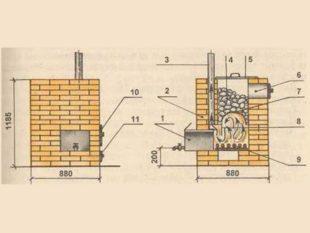 Печи с плитами – современный вид конструкции из кирпичей, и помимо камней есть бак с водой