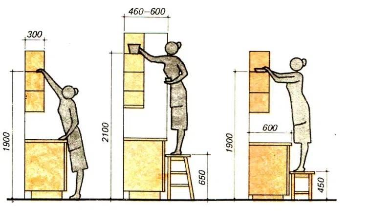 Обеденные столы, за которым сидят на табуретках
