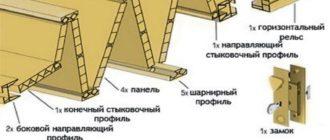 Какие материалы требуются для изготовления?